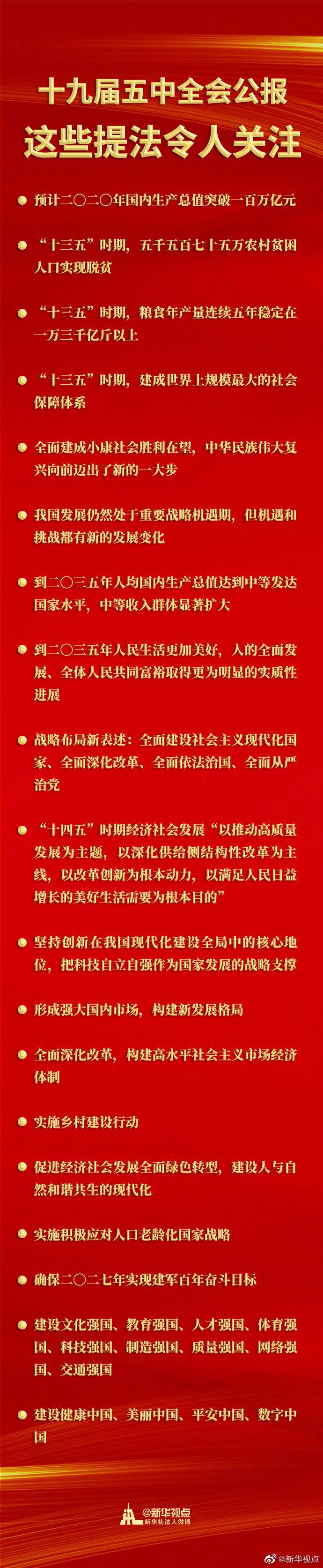 《【恒达在线登录注册】十九届五中全会公报中,这些提法令人关注》