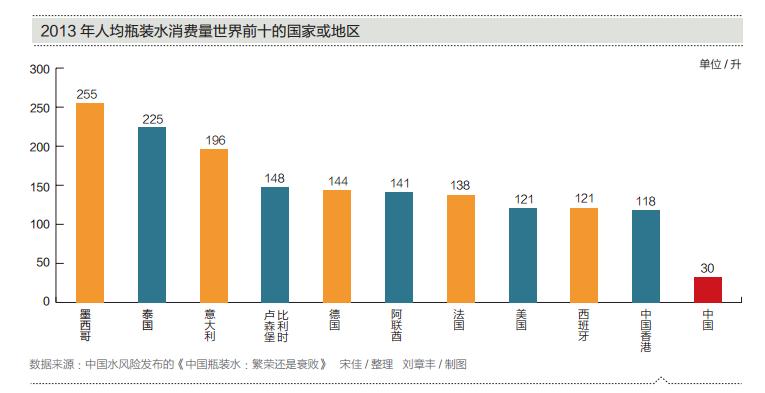 2014青海省产业结构