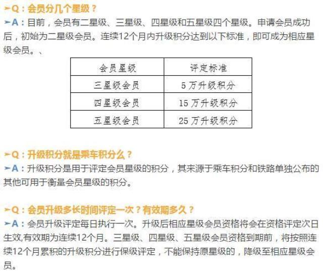今日起坐火车积分能兑换车票 一图详解操作步骤 新湖南www.hunanabc.com
