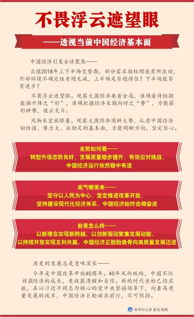 pk10开奖直播视频:不畏浮云遮望眼――透视当前中国经济基本面