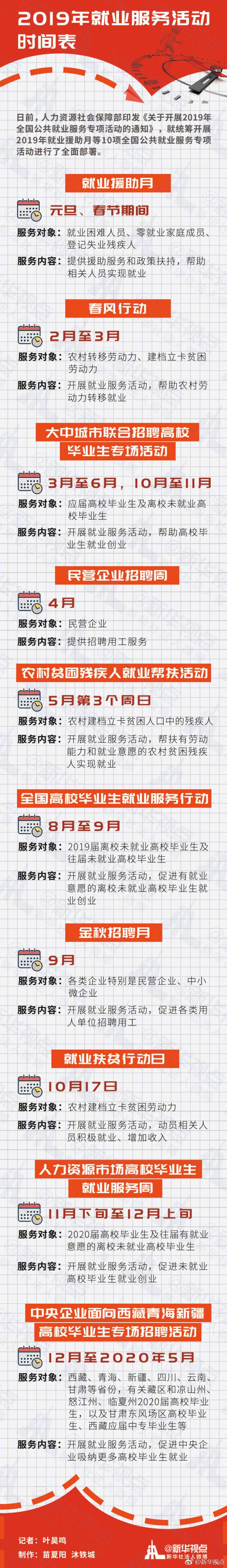 马住!收好这份就业服务活动时间表,明年找工作不发愁 新湖南www.hunanabc.com