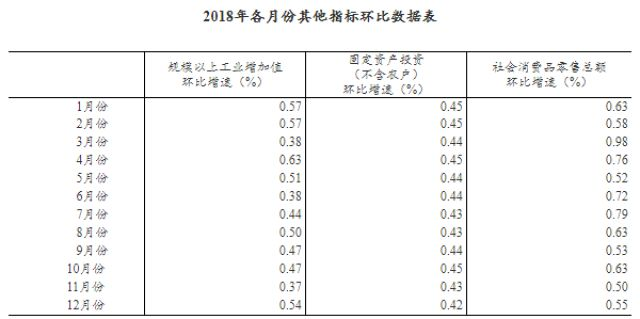 2018中国经济总量首次突破_2015中国年经济总量