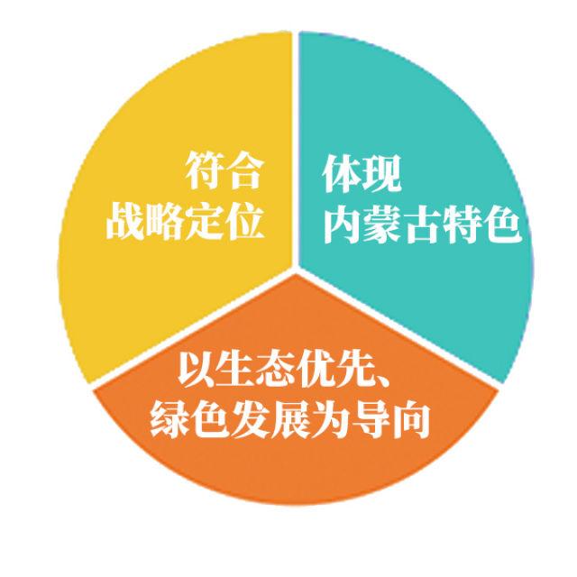 习近平的两会时间|在内蒙古团,习近平又强调了这个关系每个人的重要问题