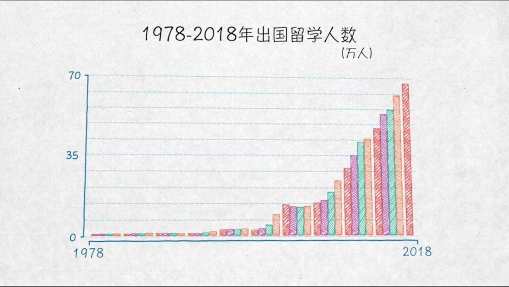 與世界互學互鑒——100張圖回答,為什么說我們是開放的中國【二】