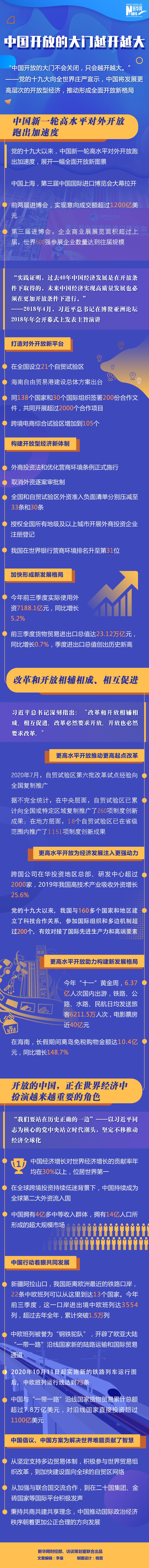 《【恒达娱乐登陆注册】进博会又双叒来了!逆风逆水中,中国为何勇开顶风船?》