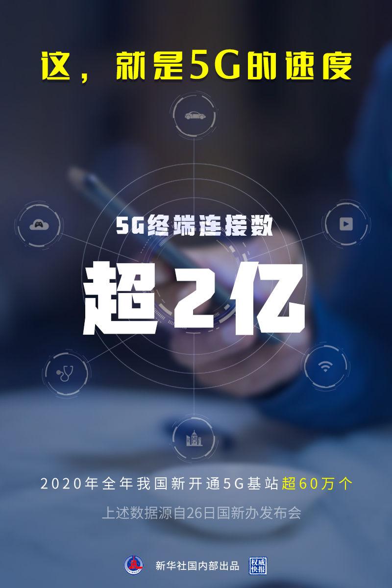 《【恒达账号注册】权威快报|终端连接超2亿!这,就是5G的速度》