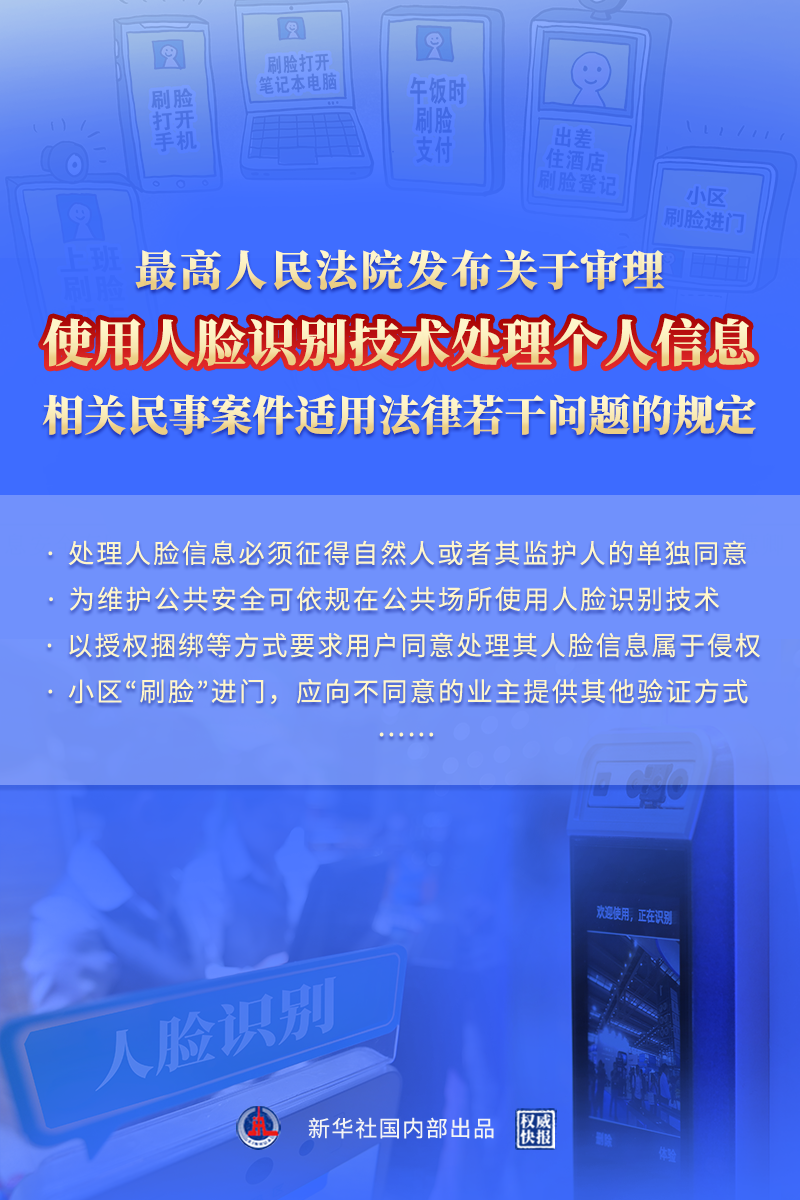权威快报|最高法明确经营场所滥用人脸识别属于侵权